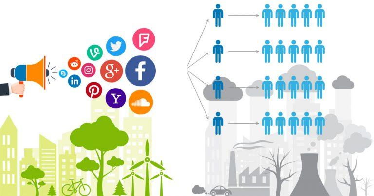 Marketing vs Green marketing